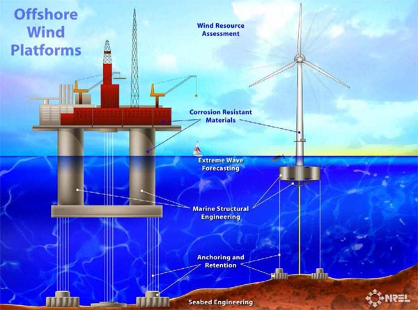 GEOTECNICA OFFSHORE
